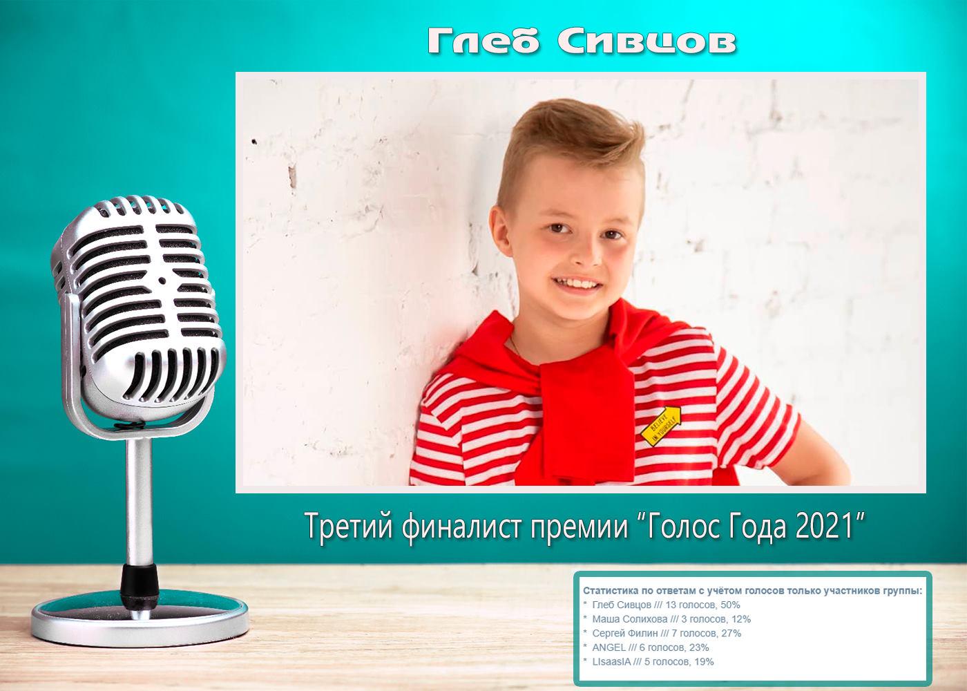 """Глеб Сивцов - 3-й финалист премии """"Голос года 2021"""""""