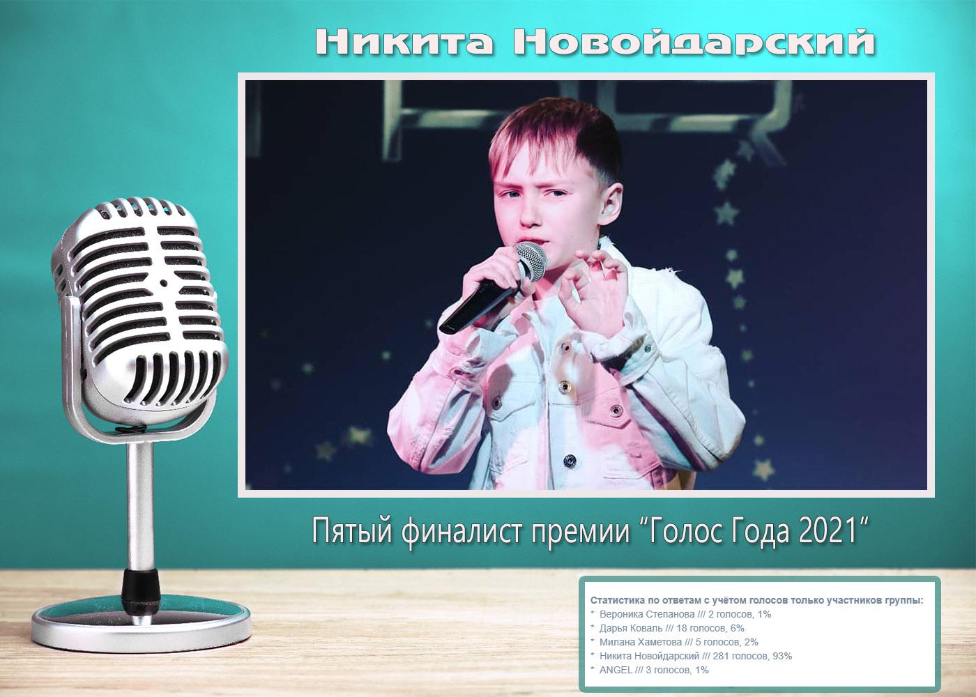 Никита Новойдарский